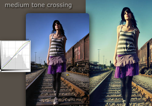 Medium Tone Crossing